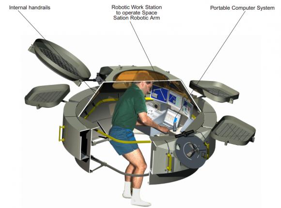 Partes del módulo (ESA/NASA).