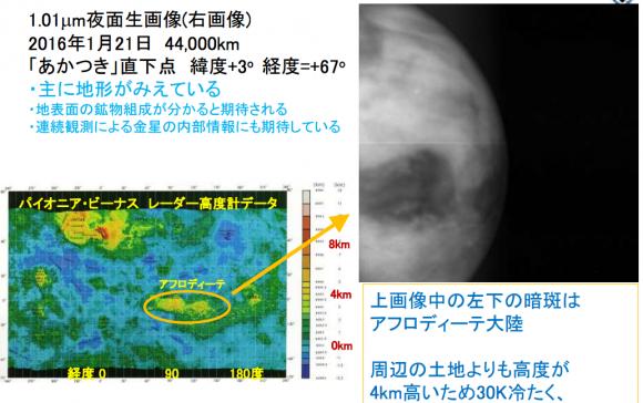 En esta imagen de IR1 del 21 de enero de 2016 se aprecia el perfil de Afrodita Terra (ISAS/JAXA).