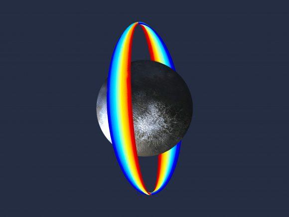Órbita LAMO alrededor de Ceres (NASA).