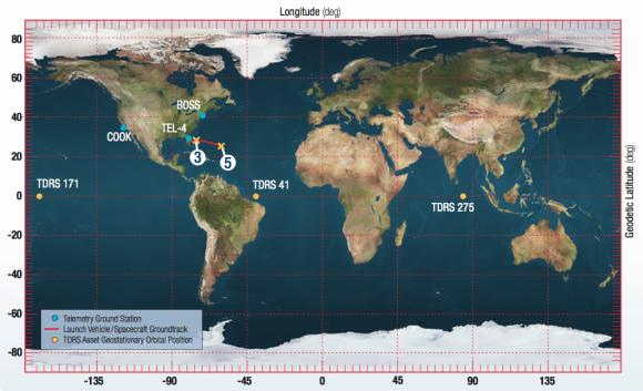 Trayectoria inicial de lanzamiento (ULA).