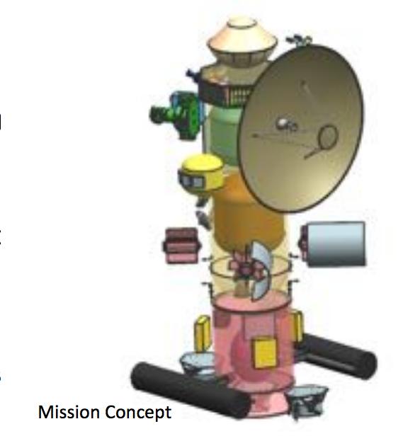 Diseño preliminar de una sonda a Urano y Neptuno dotada de una sonda atmosférica y una etapa de propulsión SEP (NASA).