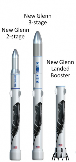 Cohetes New Glenn (Blue Origin).