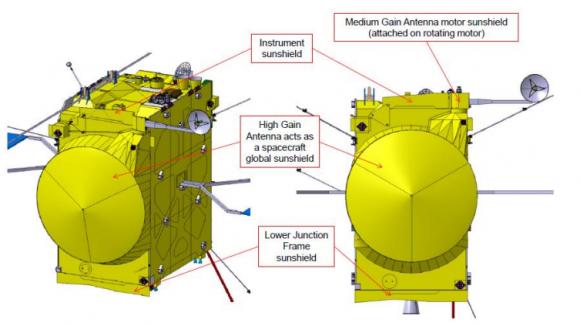 Elementos de la sonda que se emplearán como escudo térmico (Airbus D&S).