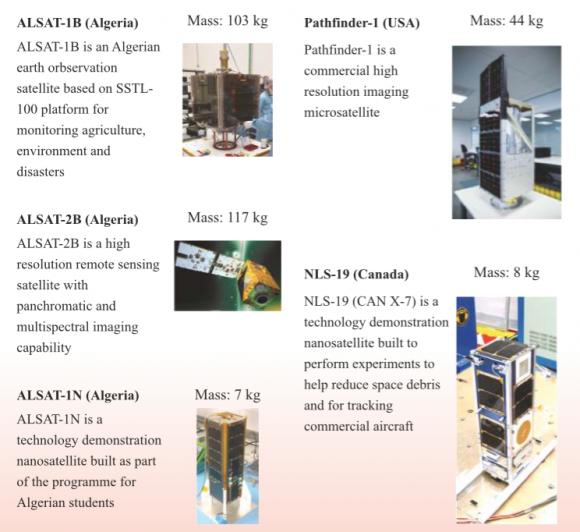 Satélites internacionales lanzados en la misión C35 (ISRO).