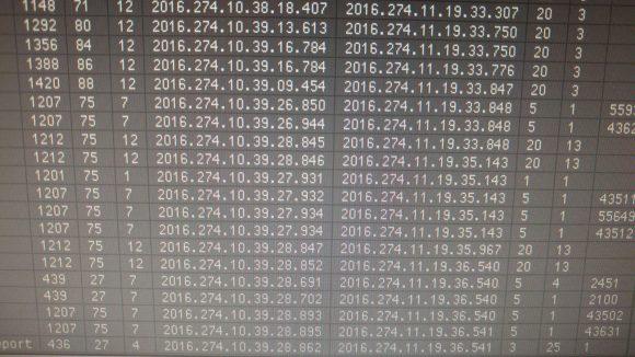 Los últimos paquetes de datos recibidos de Rosetta (ESA).
