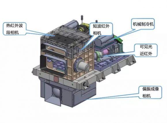 Espectrómetro para observación de la Tierra (chinaspaceflight.com).