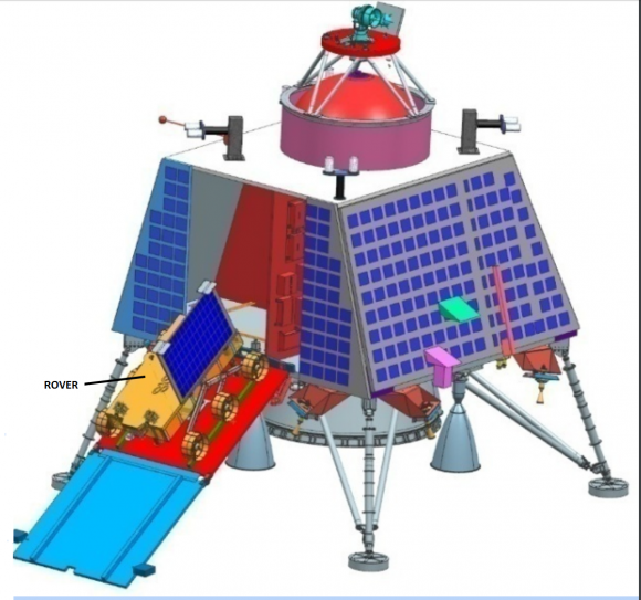 Sonda de aterrizaje Chandrayaan 2 con el rover (ISRO).