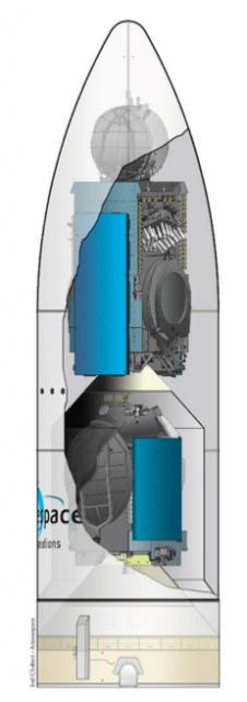 Configuración de lanzamiento. Sky Muster 2 viajó sobre SYLDA (Arianespace).
