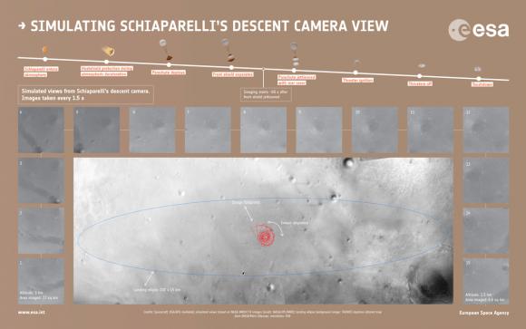 Secuencia de imágenes de la cámara de descenso DECA (ESA).