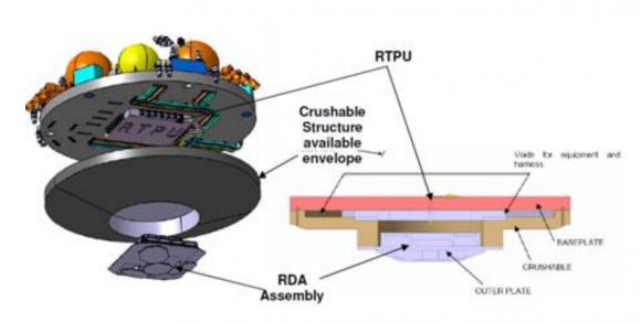 Estructura colapsable de la base (ESA).