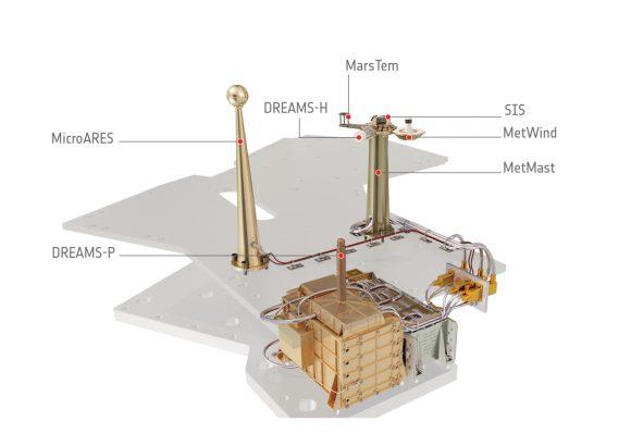 Instrumentos de EDM Schiaparelli (ESA).