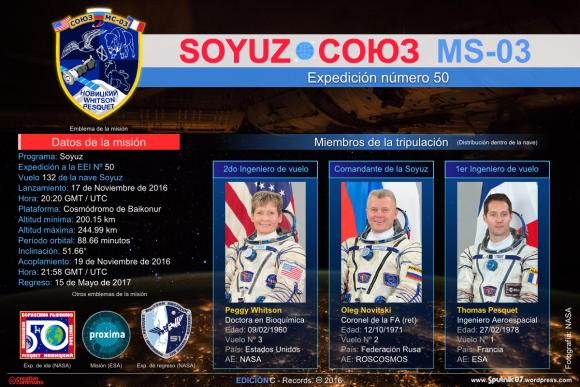 Tripulación de la Soyuz MS-03 ()