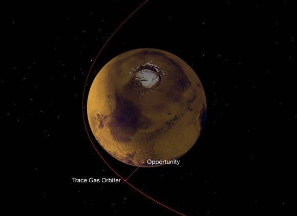 Geometría del enlace entre Opportunity y TGO (NASA/JPL-Caltech/ESA).