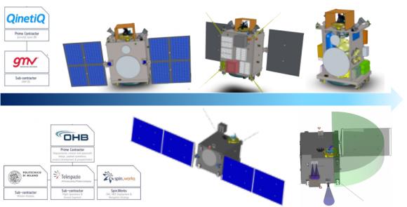 Diseños estudiados para AIM (ESA).