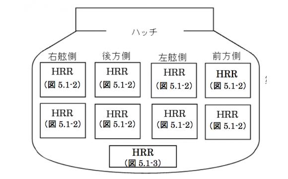 Distribución de carga presurizada del HTV 6 (JAXA).