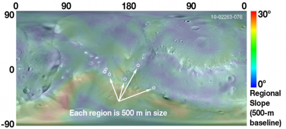 Posibles zonas de aterrizaje en Deimos (S. Murchie et al.).