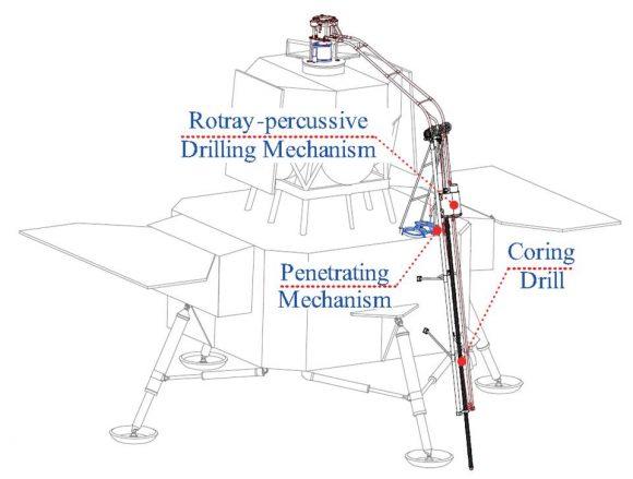 Sistema de extracción de muestras de la Chang'e 5.