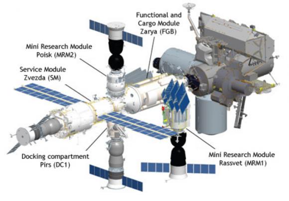 El módulo Pirs se separará este año de la ISS (Roscosmos).