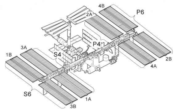 Partes de la ISS. Se aprecia el segmento S4 (NASA).