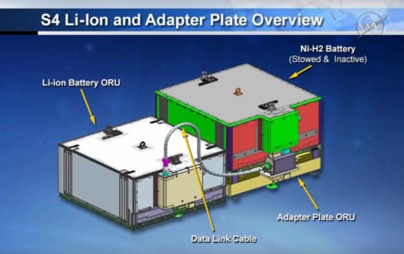 Instalación de las nuevas baterías (NASA).