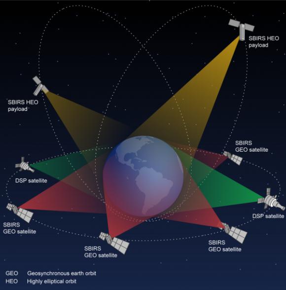 Sistema de alerta temprana estadonidense SBIRS (Lockheed Martin).