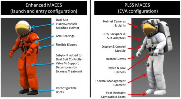 Versión del MACES para paseos espaciales (NASA).