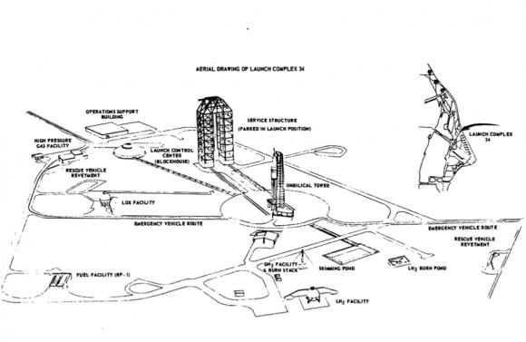 Instalaciones de la rampa 34 de Cabo Cañaveral (NASA).