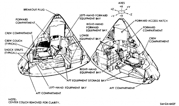 Módulo de mando (CM) Apolo Block I (NASA).