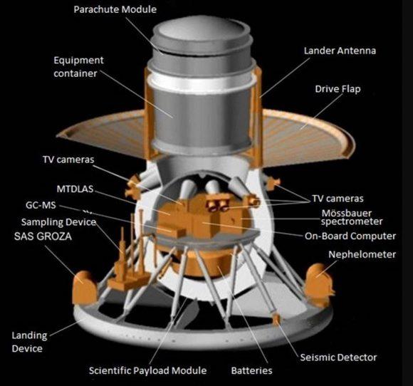 Aterrizador de Venera D (NPO Lavochkin).