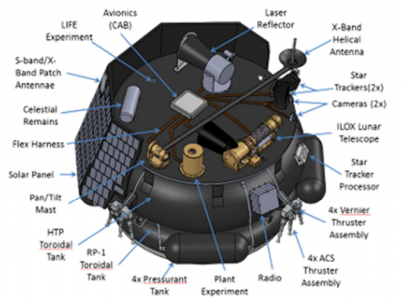 Sonda MX-1E de Moon Express (Moon Express).