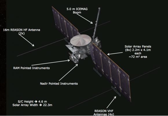 Sonda EMFM para el estudio de Europa (NASA).