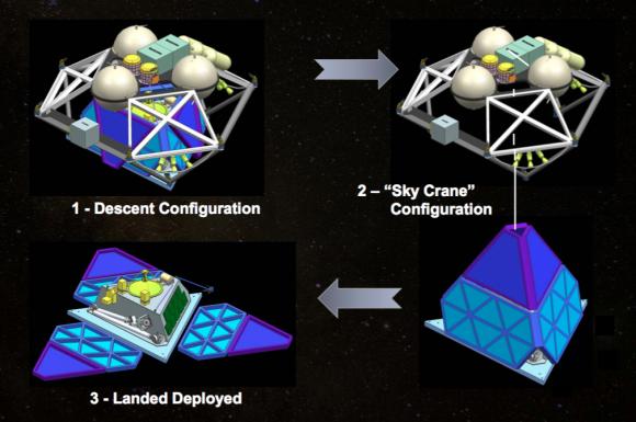 Diseño original de Europa Lander de 2016 después del mandato del Congreso (NASA).