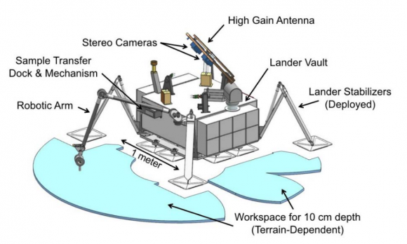 Elementos de Europa Lander (NASA).