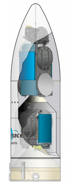 Configuración de lanzamiento de