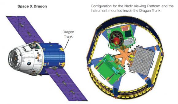 Instrumento SAGE 3 en la Dragon CRS-10 (NASA).