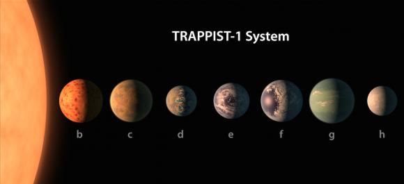 Sistema TRAPPIST-1 (NASA/JPL-Caltech).