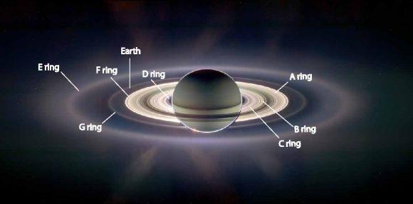 Los anillos de Saturno (NASA).