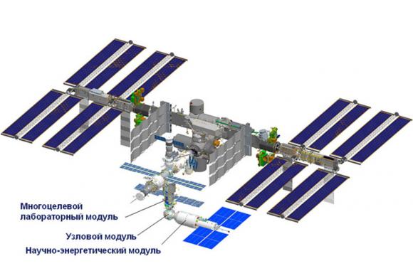 El segmento ruso con Nauka, Prichal y NEM (RKK Energía).