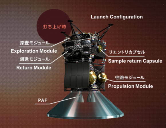 Configuración al lanzamiento de MMX (JAXA/ISAS).