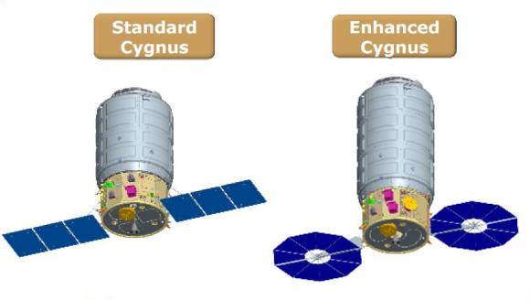 Naves Cygnus de primera y segunda generación (Orbital ATK).