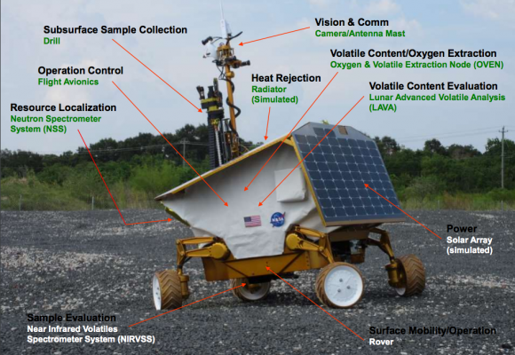 Rover Resource Prospector (NASA),