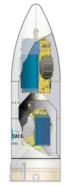 Configuración de lanzamiento de los satélites dentro de SYLDA (Arianespace).