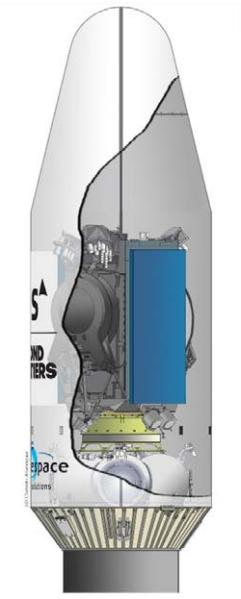 Configuración de lanzamiento (Arianespace).