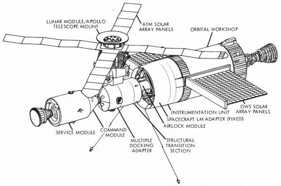 OWS wet workshop de septiembre de 1968 (futuro Skylab) (NASA).