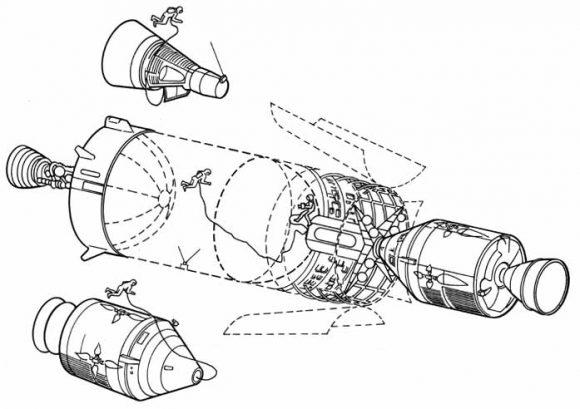 Concepto wet workshop de Douglas de 1966 usando una S-IVB y naves Gémini o Apollo (NASA).