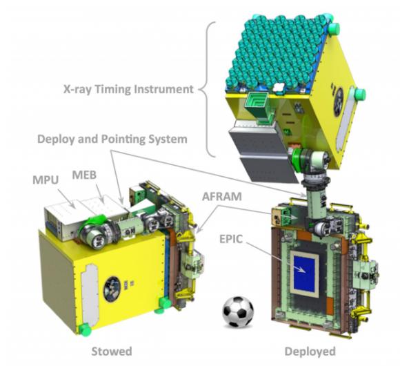 Partes de NICER (NASA).