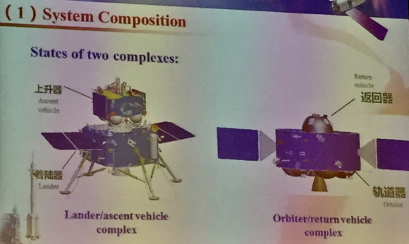 Las dos partes de la sonda Chang'e 5 ().