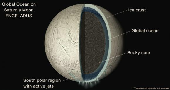 Encélado (NASA).