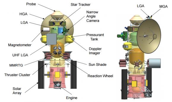 Orbitador de Neptuno (NASA).