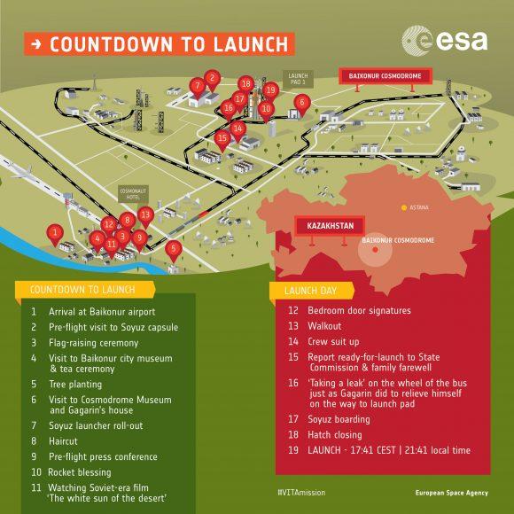 Cosmódromo de Baikonur (ESA).